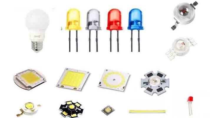 Характеристики светодиодов и их параметры