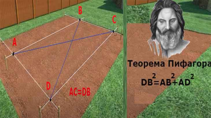Проверка диагоналей при разметке фундамента