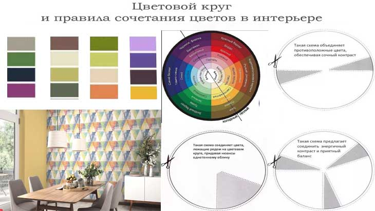 Цветовой круг для дизайна интерьера
